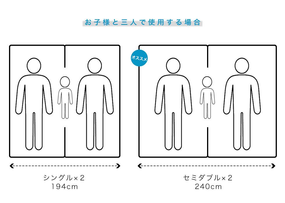 ベッドサイズ選びのポイント | ...
