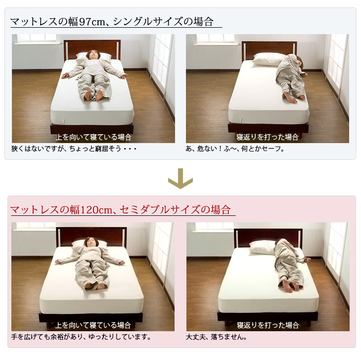Bedroom With Bed On Top