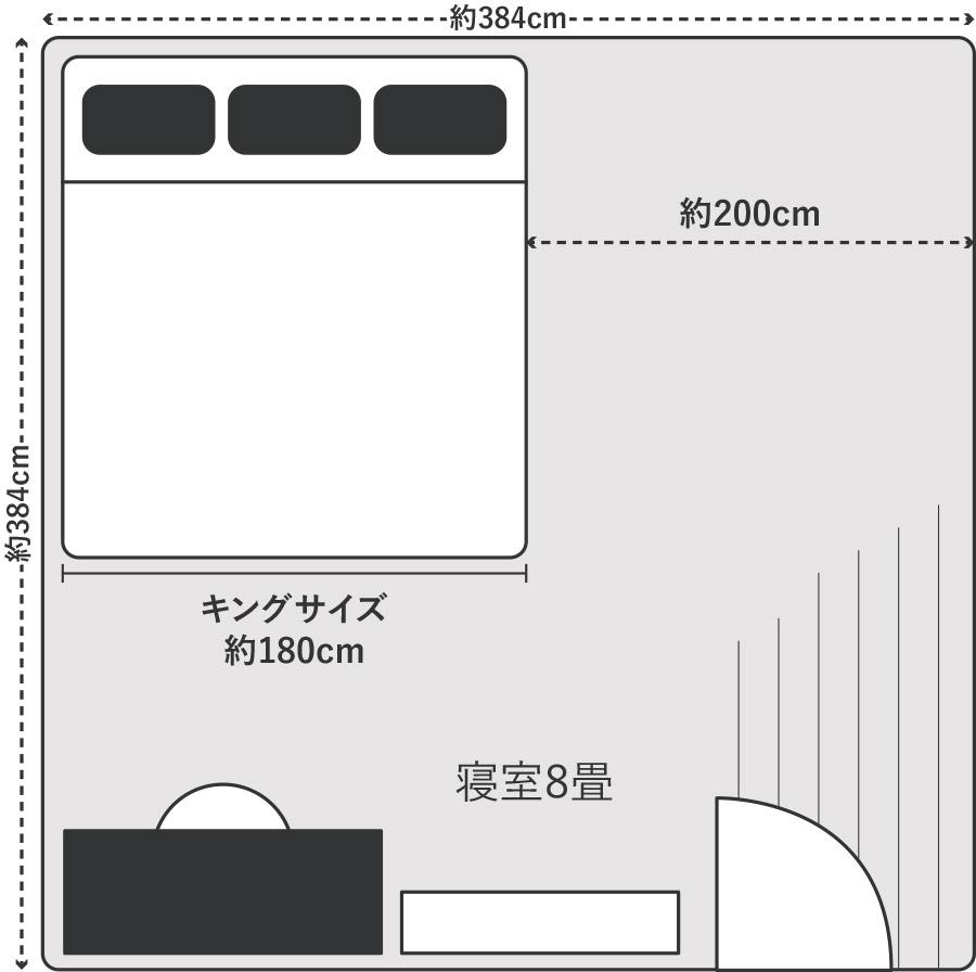 ファミリーベッドは「シングル」「セミダブル」「キング」などのサイズを選び、自由に組み合わせることが可能